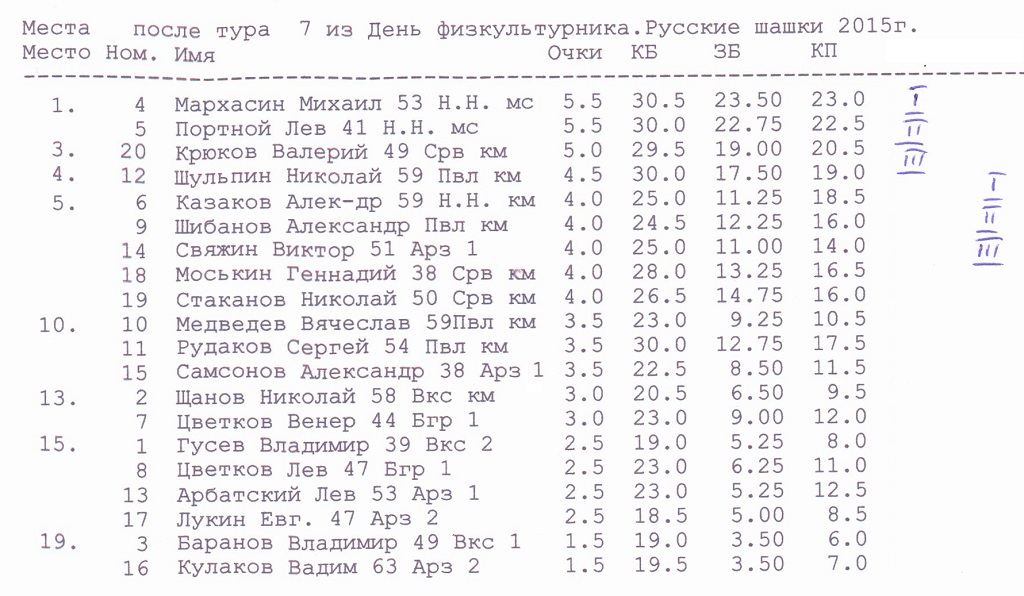 pavlovo-9-08-2015-1
