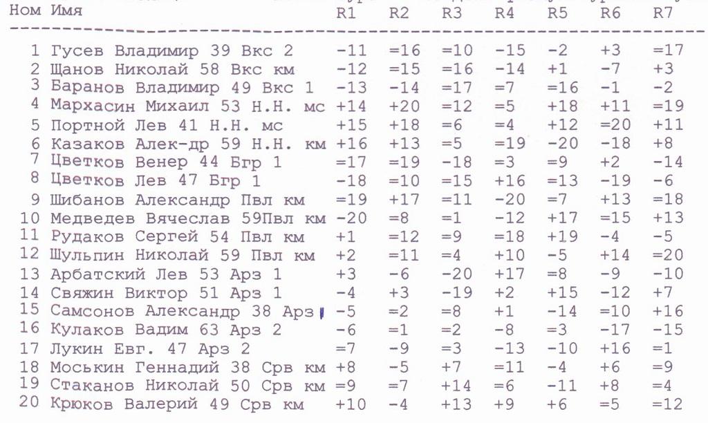 pavlovo-9-08-2015-2