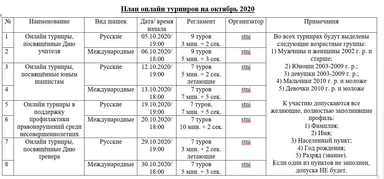 План онлайн турниров на октябрь 2020