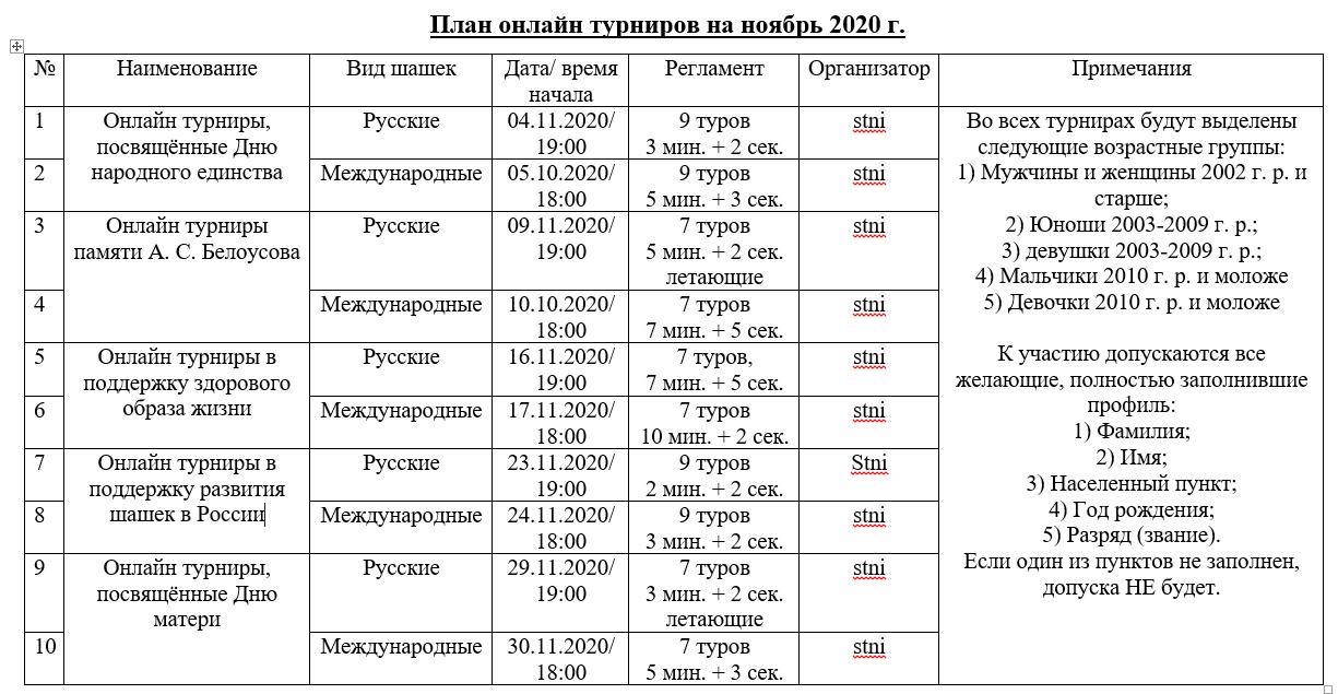 План онлайн турниров на ноябрь 2020 г.