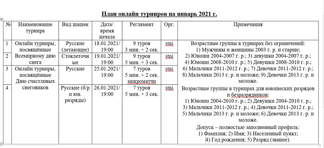План онлайн турниров 01.21